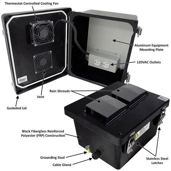 "Altelix 10x8x6"" Fiberglass Enclosure with Cooling Fan & 120V Power NF100806BVFA1_02"