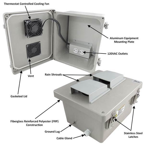 "Altelix 10x8x6"" Fiberglass Enclosure with Cooling Fan & 120V Power NF100806VFA1_02"