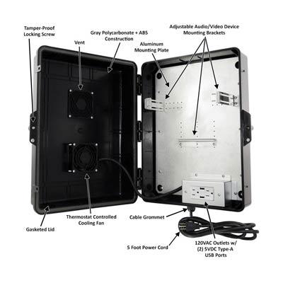 "Altelix 17x13x6"" SONOS AMP Outdoor Enclosure with Cooling Fan & 120V Power NP17AVBK-2SA - internal"