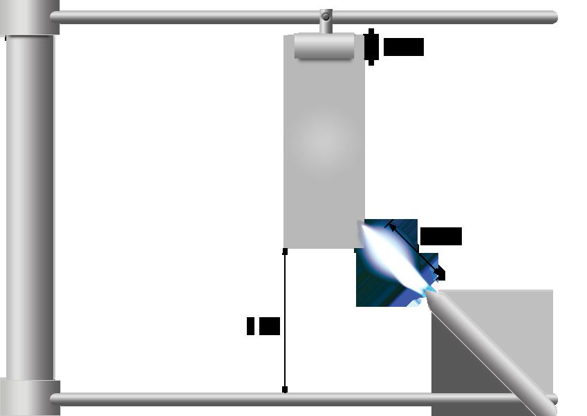Vertical Burn test - UL 94 V-0, V-1, V-2